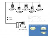 Internet Cafe Setup diagram
